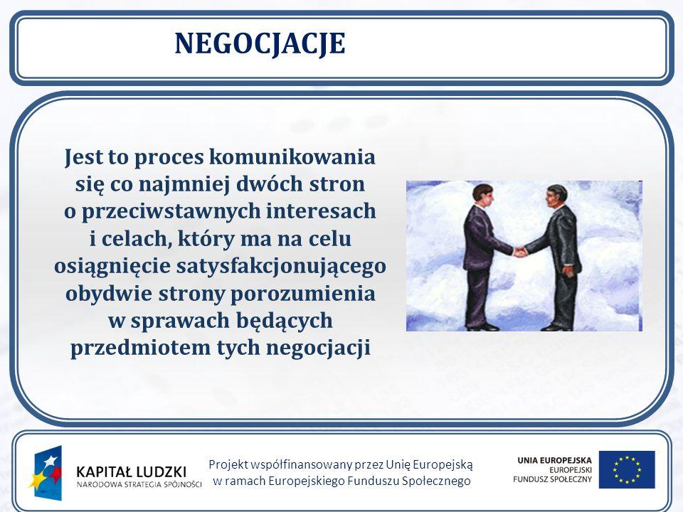 NEGOCJACJE Projekt współfinansowany przez Unię Europejską w ramach Europejskiego Funduszu Społecznego Jest to proces komunikowania się co najmniej dwóch stron o przeciwstawnych interesach i celach, który ma na celu osiągnięcie satysfakcjonującego obydwie strony porozumienia w sprawach będących przedmiotem tych negocjacji