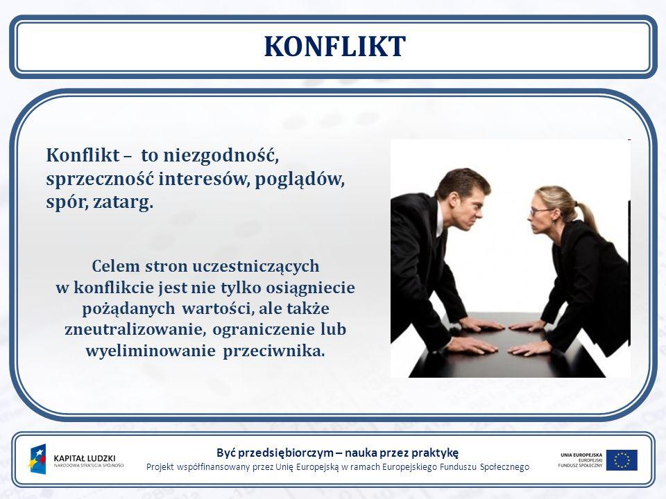 Być przedsiębiorczym – nauka przez praktykę Projekt współfinansowany przez Unię Europejską w ramach Europejskiego Funduszu Społecznego PRZYCZYNY KONFLIKTÓW sprzeczne, trudne do pogodzenia pragnienia, potrzeby, cele, wartości uczestników sporu, rywalizacja o ograniczone zasoby (kapitał, liczbę pracowników, ilość materiałów, czas, przestrzeń itp.) pragnienie autonomii i potrzeba kontroli, różnice w celach i zadaniach różnice wartości lub poglądów wprowadzanie zmian