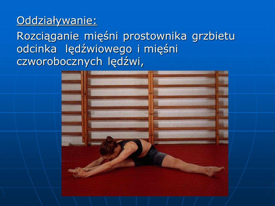 Oddziaływanie: Rozciąganie mięśni prostownika grzbietu odcinka lędźwiowego i mięśni czworobocznych lędźwi,
