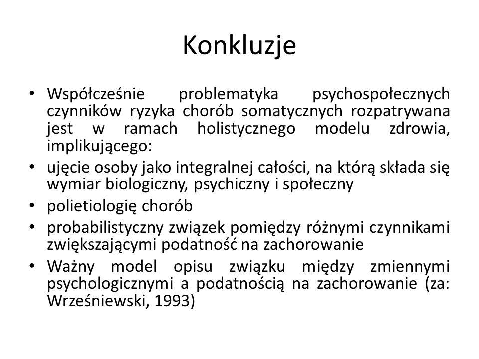 Konkluzje Współcześnie problematyka psychospołecznych czynników ryzyka chorób somatycznych rozpatrywana jest w ramach holistycznego modelu zdrowia, implikującego: ujęcie osoby jako integralnej całości, na którą składa się wymiar biologiczny, psychiczny i społeczny polietiologię chorób probabilistyczny związek pomiędzy różnymi czynnikami zwiększającymi podatność na zachorowanie Ważny model opisu związku między zmiennymi psychologicznymi a podatnością na zachorowanie (za: Wrześniewski, 1993)
