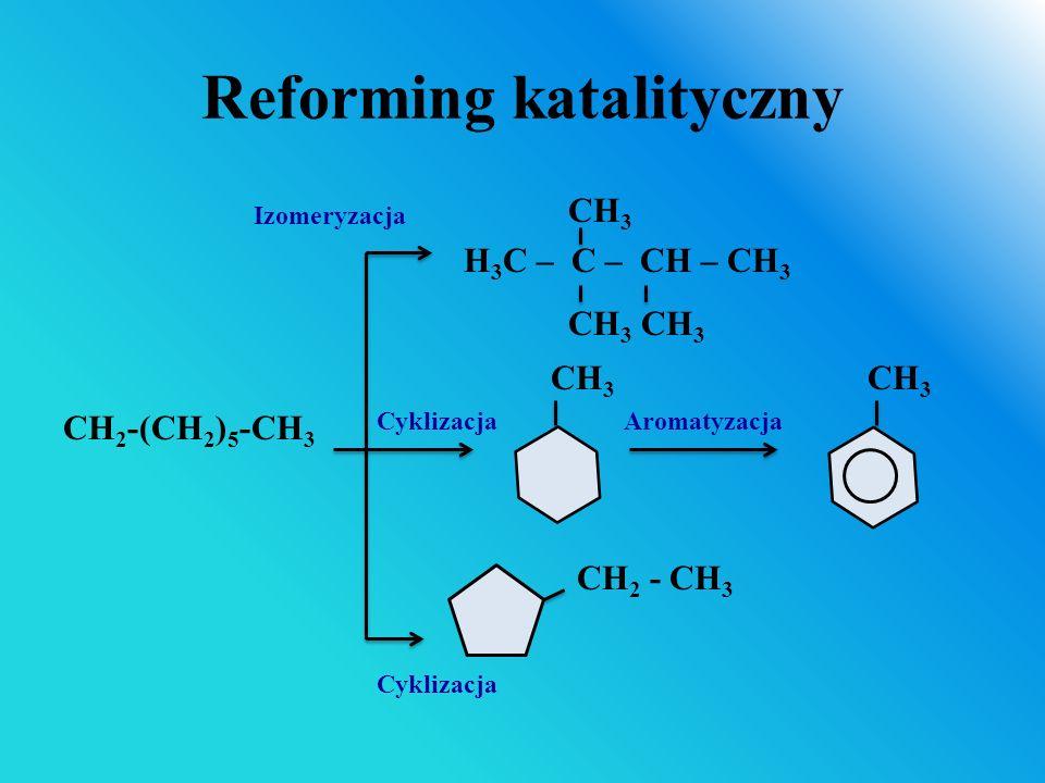Reforming katalityczny CH 3 H 3 C – C – CH – CH 3 CH 3 CH 3 CH 2 -(CH 2 ) 5 -CH 3 CH 2 - CH 3 Izomeryzacja AromatyzacjaCyklizacja