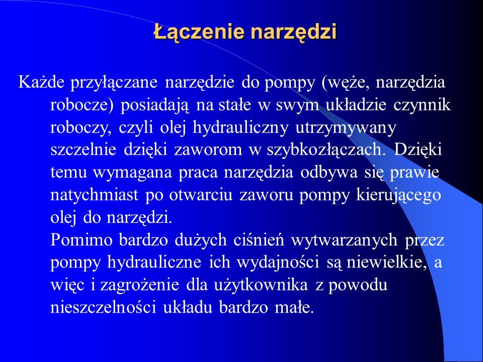 Literatura 1.Robert Wolański Ratownicza hydraulika siłowa 1999 rok 2.