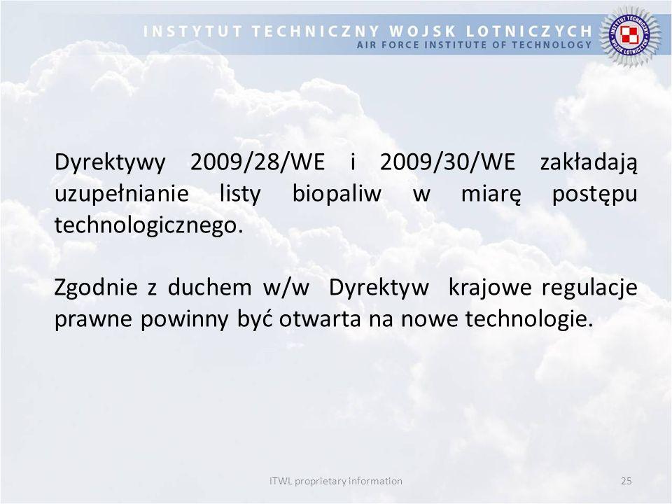 ITWL proprietary information25 Dyrektywy 2009/28/WE i 2009/30/WE zakładają uzupełnianie listy biopaliw w miarę postępu technologicznego. Zgodnie z duc