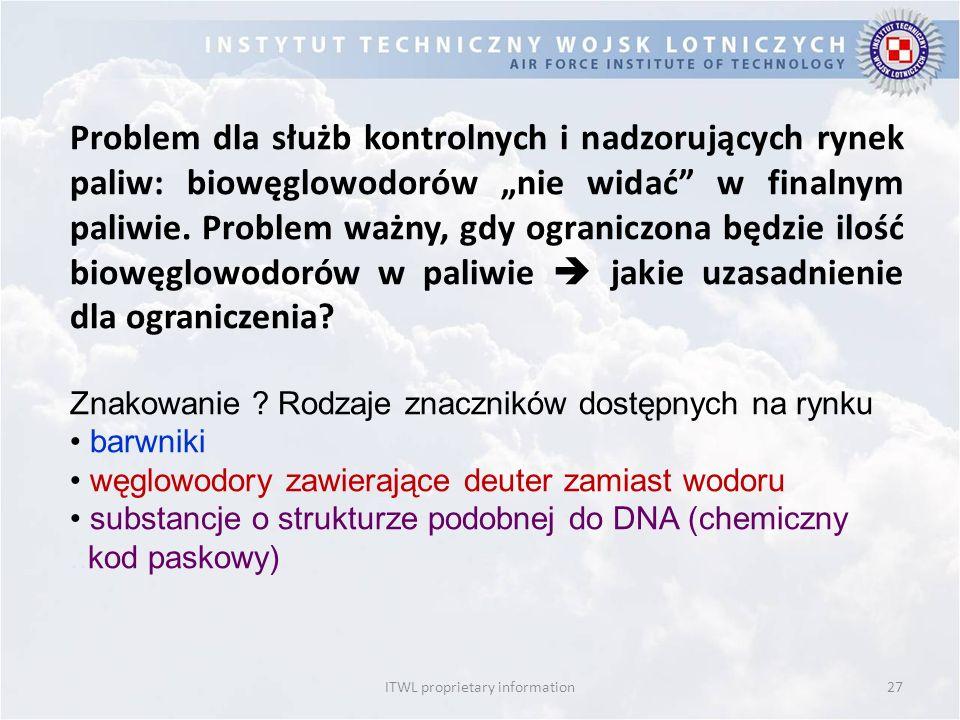"""ITWL proprietary information27 Problem dla służb kontrolnych i nadzorujących rynek paliw: biowęglowodorów """"nie widać w finalnym paliwie."""