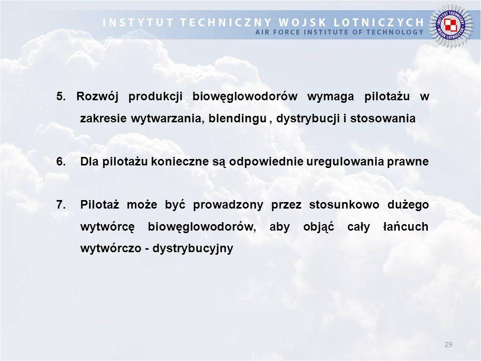 29 5. Rozwój produkcji biowęglowodorów wymaga pilotażu w zakresie wytwarzania, blendingu, dystrybucji i stosowania 6.Dla pilotażu konieczne są odpowie