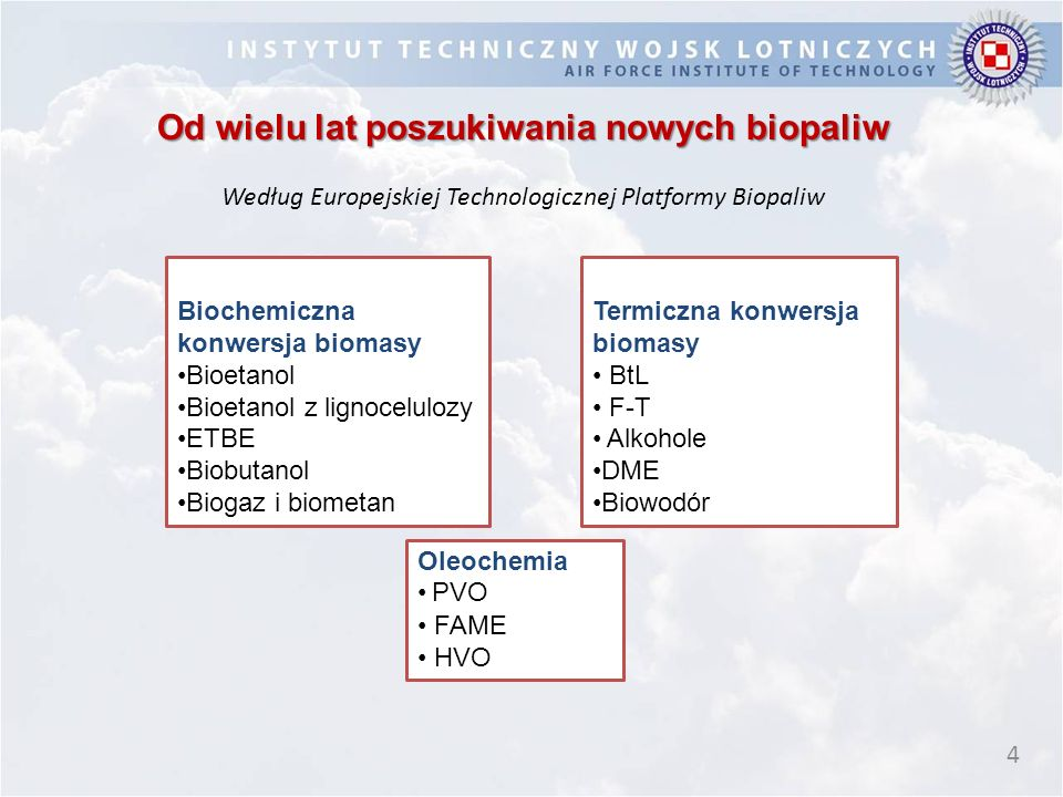 5 Od wielu lat poszukiwania nowych biopaliw Według Europejskiej Technologicznej Platformy Biopaliw Advanced Biofuels are those (1) produced from lignocellulosic feedstocks (i.e.
