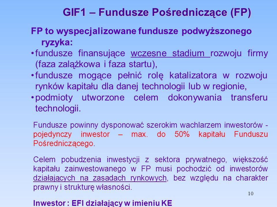 GIF1 – Fundusze Pośredniczące (FP) FP to wyspecjalizowane fundusze podwyższonego ryzyka: fundusze finansujące wczesne stadium rozwoju firmy (faza zalą