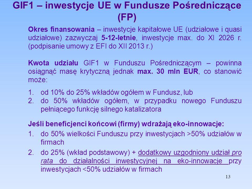 GIF1 – inwestycje UE w Fundusze Pośredniczące (FP) Okres finansowania – inwestycje kapitałowe UE (udziałowe i quasi udziałowe) zazwyczaj 5-12-letnie,