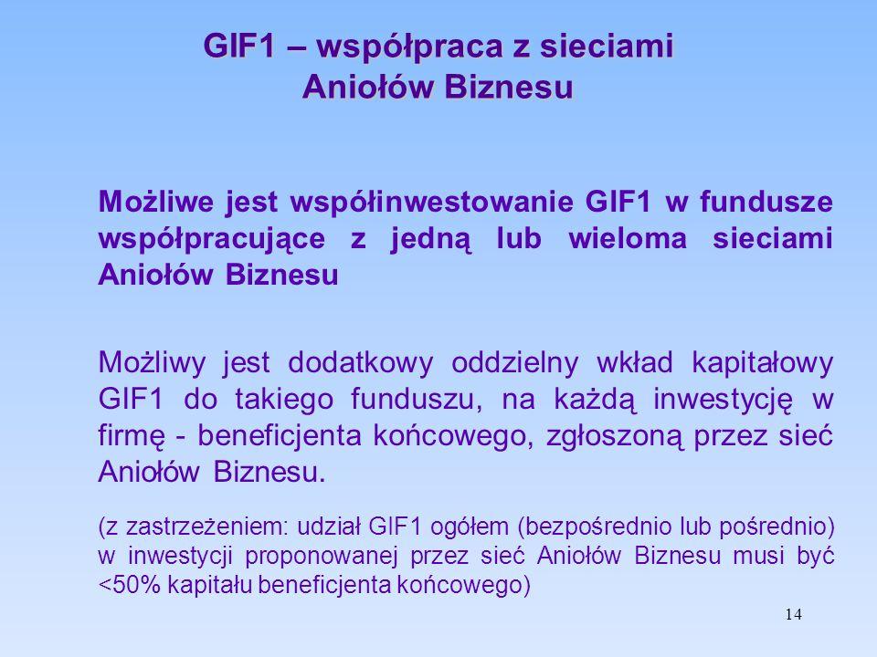 GIF1 – współpraca z sieciami Aniołów Biznesu Możliwe jest współinwestowanie GIF1 w fundusze współpracujące z jedną lub wieloma sieciami Aniołów Biznes