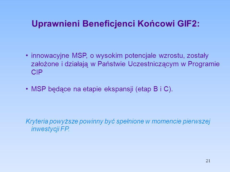 Uprawnieni Beneficjenci Końcowi GIF2: innowacyjne MSP, o wysokim potencjale wzrostu, zostały założone i działają w Państwie Uczestniczącym w Programie