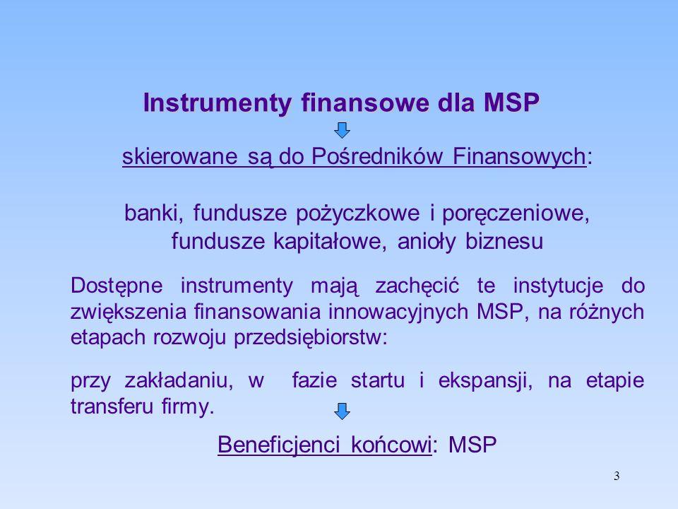 3 Instrumenty finansowe dla MSP skierowane są do Pośredników Finansowych: banki, fundusze pożyczkowe i poręczeniowe, fundusze kapitałowe, anioły bizne
