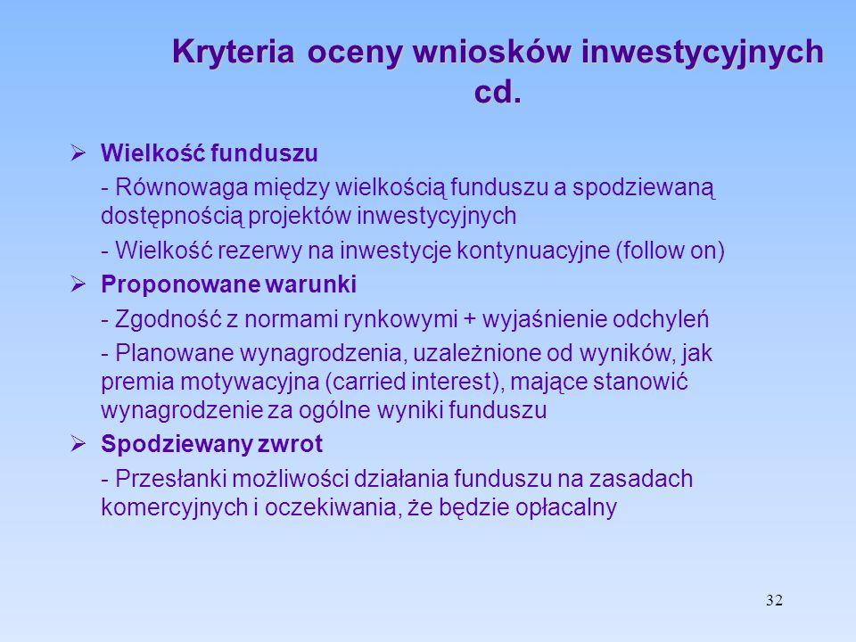 Kryteria oceny wniosków inwestycyjnych cd.  Wielkość funduszu - Równowaga między wielkością funduszu a spodziewaną dostępnością projektów inwestycyjn