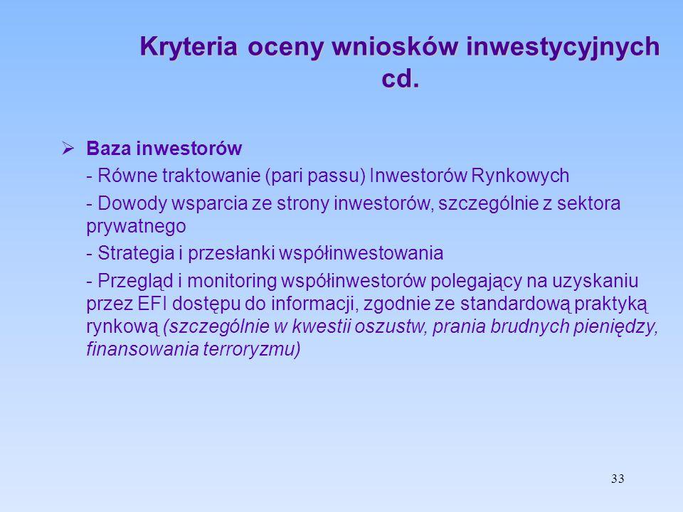 Kryteria oceny wniosków inwestycyjnych cd.  Baza inwestorów - Równe traktowanie (pari passu) Inwestorów Rynkowych - Dowody wsparcia ze strony inwesto