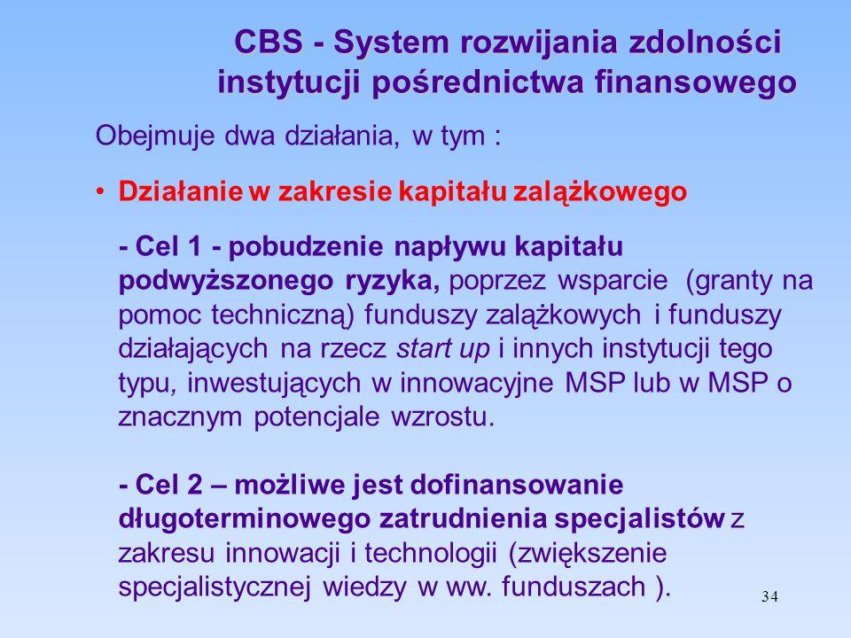 34 CBS - System rozwijania zdolności instytucji pośrednictwa finansowego Obejmuje dwa działania, w tym : Działanie w zakresie kapitału zalążkowego - C