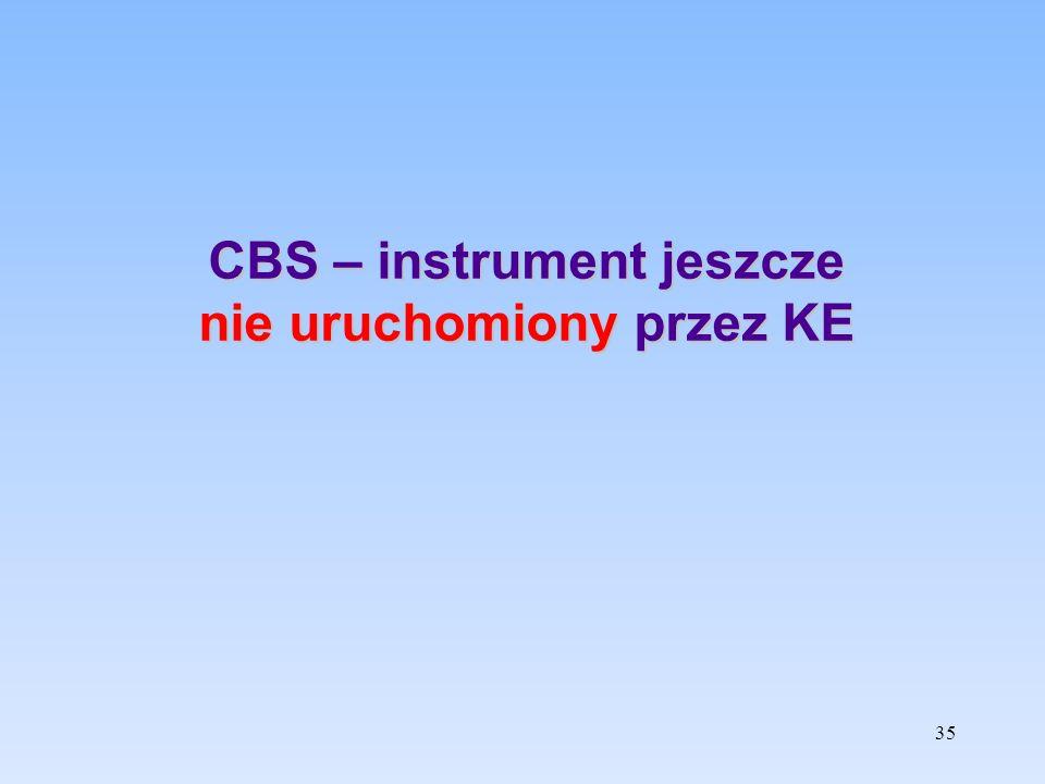 CBS – instrument jeszcze nie uruchomiony przez KE 35