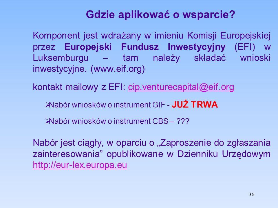 Gdzie aplikować o wsparcie? Komponent jest wdrażany w imieniu Komisji Europejskiej przez Europejski Fundusz Inwestycyjny (EFI) w Luksemburgu – tam nal