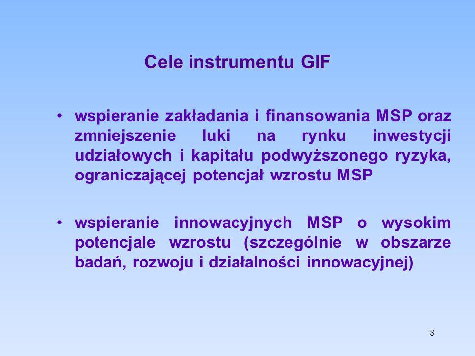 Cele instrumentu GIF wspieranie zakładania i finansowania MSP oraz zmniejszenie luki na rynku inwestycji udziałowych i kapitału podwyższonego ryzyka,