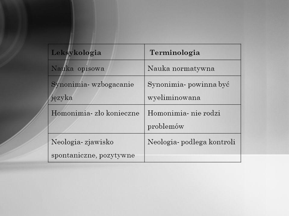 Leksykologia Terminologia Nauka opisowaNauka normatywna Synonimia- wzbogacanie języka Synonimia- powinna być wyeliminowana Homonimia- zło konieczne Homonimia- nie rodzi problemów Neologia- zjawisko spontaniczne, pozytywne Neologia- podlega kontroli