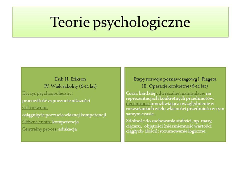 Teorie psychologiczne Erik H. Erikson IV. Wiek szkolny (6-12 lat) Kryzys psychospołeczny: pracowitość vs poczucie niższości Cel rozwoju: osiągnięcie p
