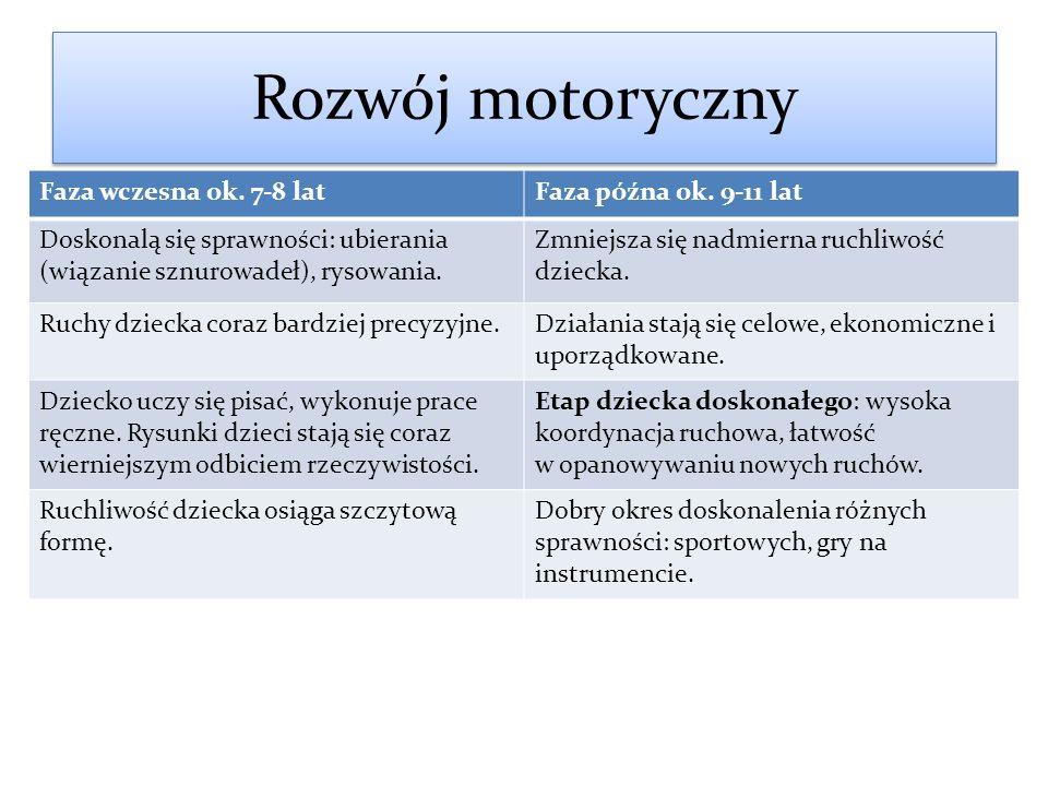 Rozwój motoryczny Faza wczesna ok. 7-8 latFaza późna ok. 9-11 lat Doskonalą się sprawności: ubierania (wiązanie sznurowadeł), rysowania. Zmniejsza się