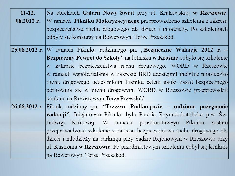 11-12. 08.2012 r. Na obiektach Galerii Nowy Świat przy ul.