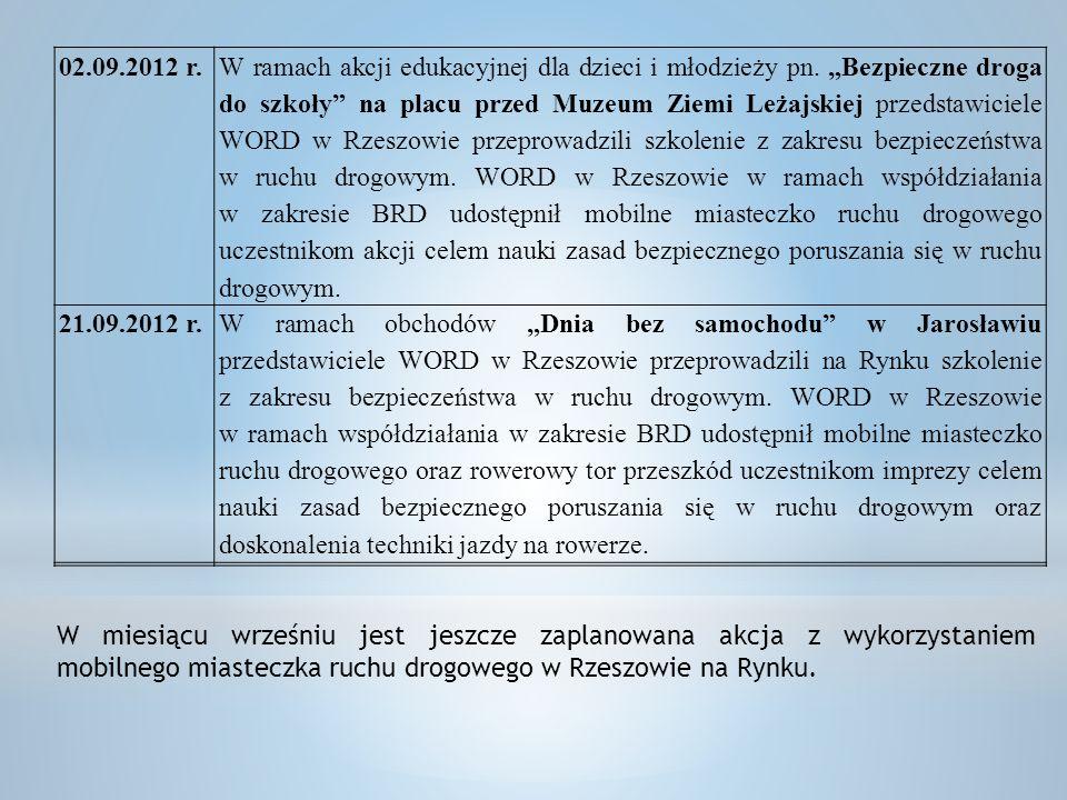 02.09.2012 r. W ramach akcji edukacyjnej dla dzieci i młodzieży pn.
