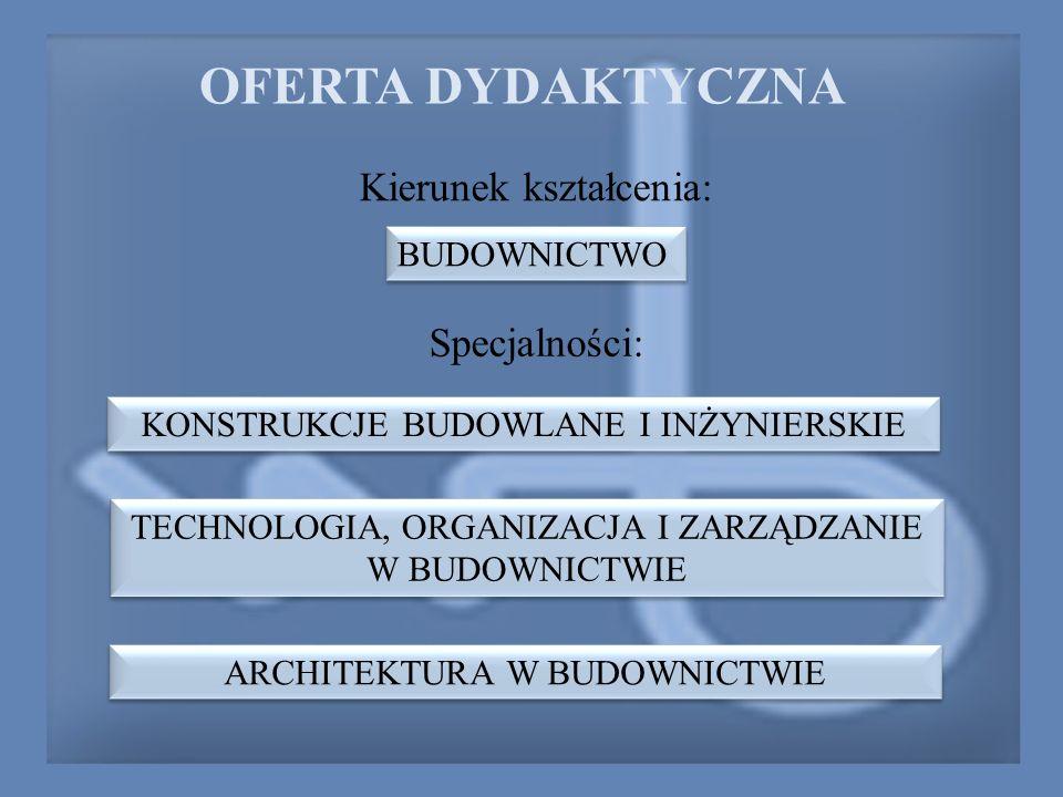 OFERTA DYDAKTYCZNA BUDOWNICTWO Specjalności: KONSTRUKCJE BUDOWLANE I INŻYNIERSKIE TECHNOLOGIA, ORGANIZACJA I ZARZĄDZANIE W BUDOWNICTWIE TECHNOLOGIA, ORGANIZACJA I ZARZĄDZANIE W BUDOWNICTWIE ARCHITEKTURA W BUDOWNICTWIE Kierunek kształcenia:
