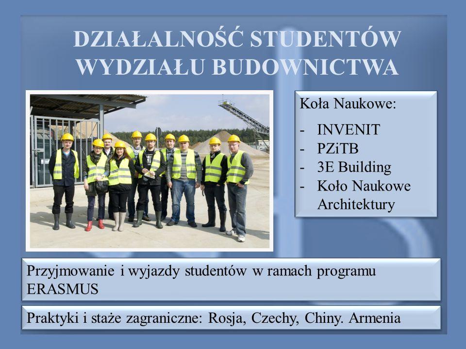 DZIAŁALNOŚĆ STUDENTÓW WYDZIAŁU BUDOWNICTWA Koła Naukowe: -INVENIT -PZiTB -3E Building -Koło Naukowe Architektury Koła Naukowe: -INVENIT -PZiTB -3E Building -Koło Naukowe Architektury Przyjmowanie i wyjazdy studentów w ramach programu ERASMUS Praktyki i staże zagraniczne: Rosja, Czechy, Chiny.