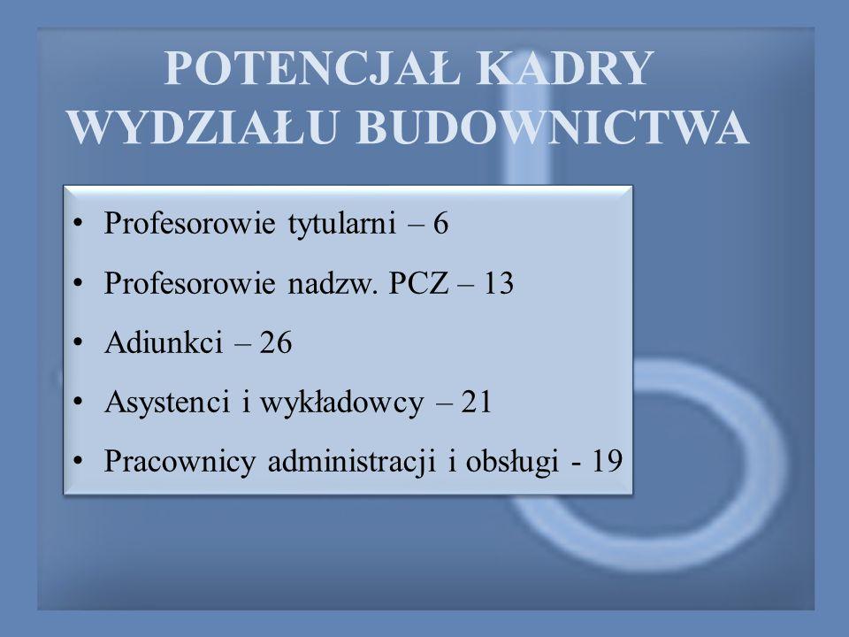 POTENCJAŁ KADRY WYDZIAŁU BUDOWNICTWA Profesorowie tytularni – 6 Profesorowie nadzw.