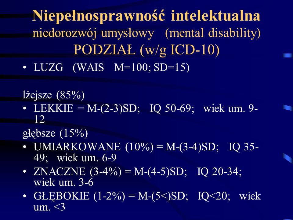 Niepełnosprawność intelektualna niedorozwój umysłowy (mental disability) PODZIAŁ (w/g ICD-10) LUZG (WAIS M=100; SD=15) lżejsze (85%) LEKKIE = M-(2-3)S