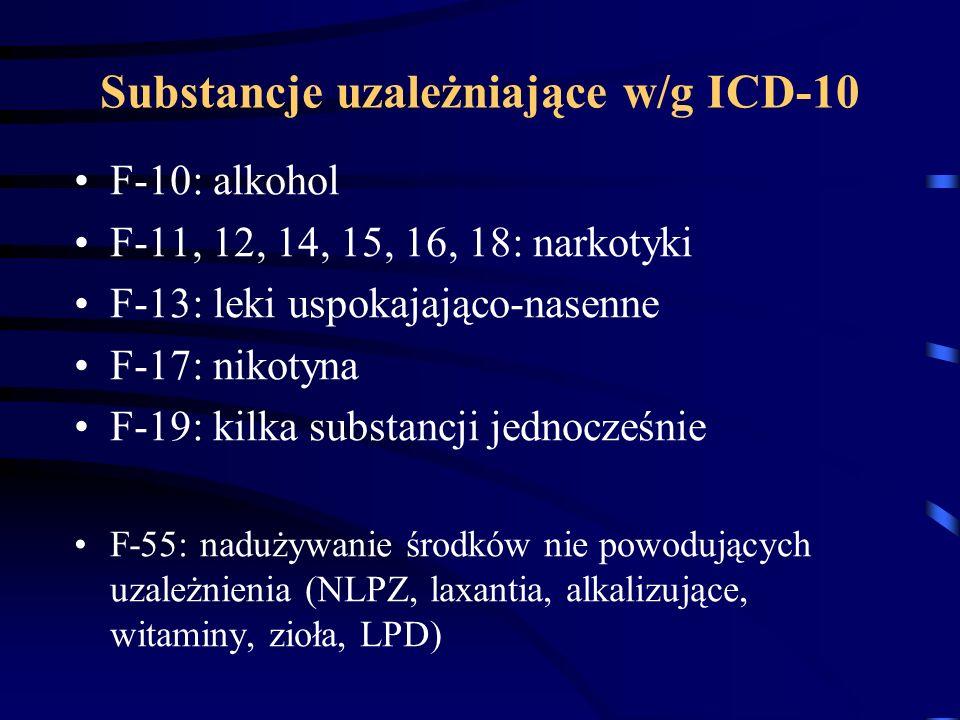 Substancje uzależniające w/g ICD-10 F-10: alkohol F-11, 12, 14, 15, 16, 18: narkotyki F-13: leki uspokajająco-nasenne F-17: nikotyna F-19: kilka subst