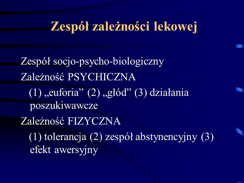 """Zespół zależności lekowej Zespół socjo-psycho-biologiczny Zależność PSYCHICZNA (1) """"euforia"""" (2) """"głód"""" (3) działania poszukiwawcze Zależność FIZYCZNA"""