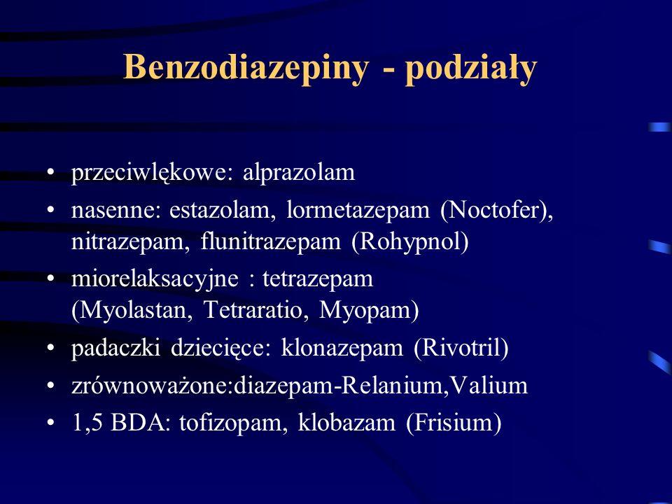 Benzodiazepiny - podziały przeciwlękowe: alprazolam nasenne: estazolam, lormetazepam (Noctofer), nitrazepam, flunitrazepam (Rohypnol) miorelaksacyjne