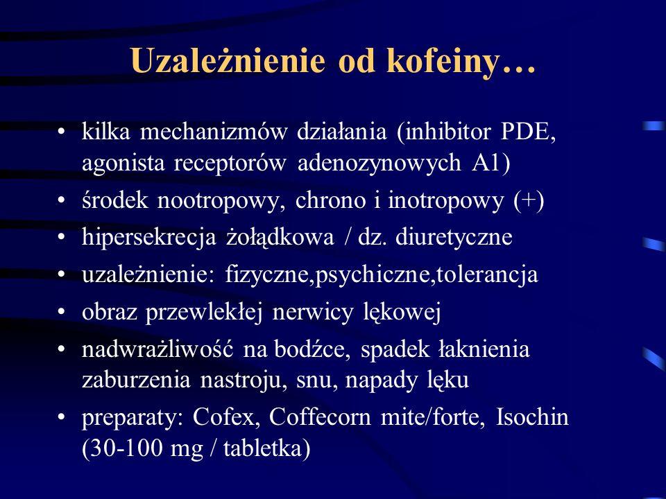 Uzależnienie od kofeiny… kilka mechanizmów działania (inhibitor PDE, agonista receptorów adenozynowych A1) środek nootropowy, chrono i inotropowy (+)