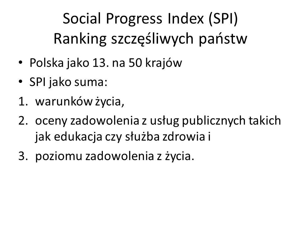 Social Progress Index (SPI) Ranking szczęśliwych państw Polska jako 13.