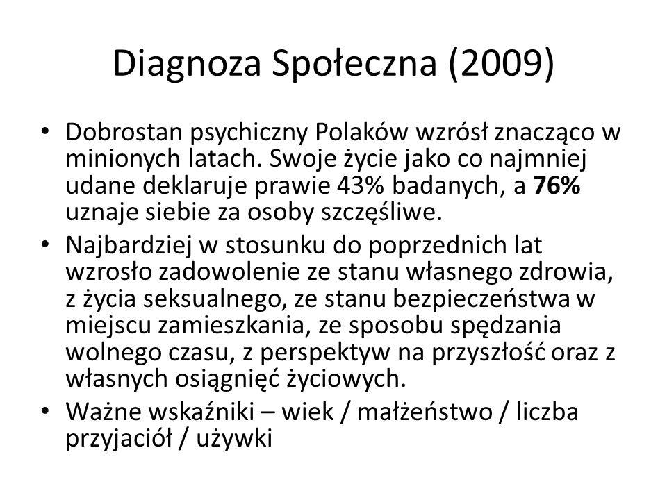 Diagnoza Społeczna (2009) Dobrostan psychiczny Polaków wzrósł znacząco w minionych latach.