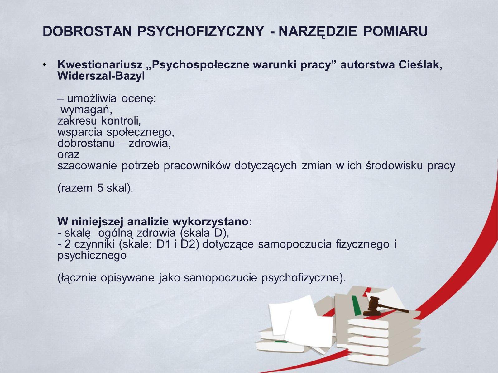 """Kwestionariusz """"Psychospołeczne warunki pracy autorstwa Cieślak, Widerszal-Bazyl – umożliwia ocenę: wymagań, zakresu kontroli, wsparcia społecznego, dobrostanu – zdrowia, oraz szacowanie potrzeb pracowników dotyczących zmian w ich środowisku pracy (razem 5 skal)."""