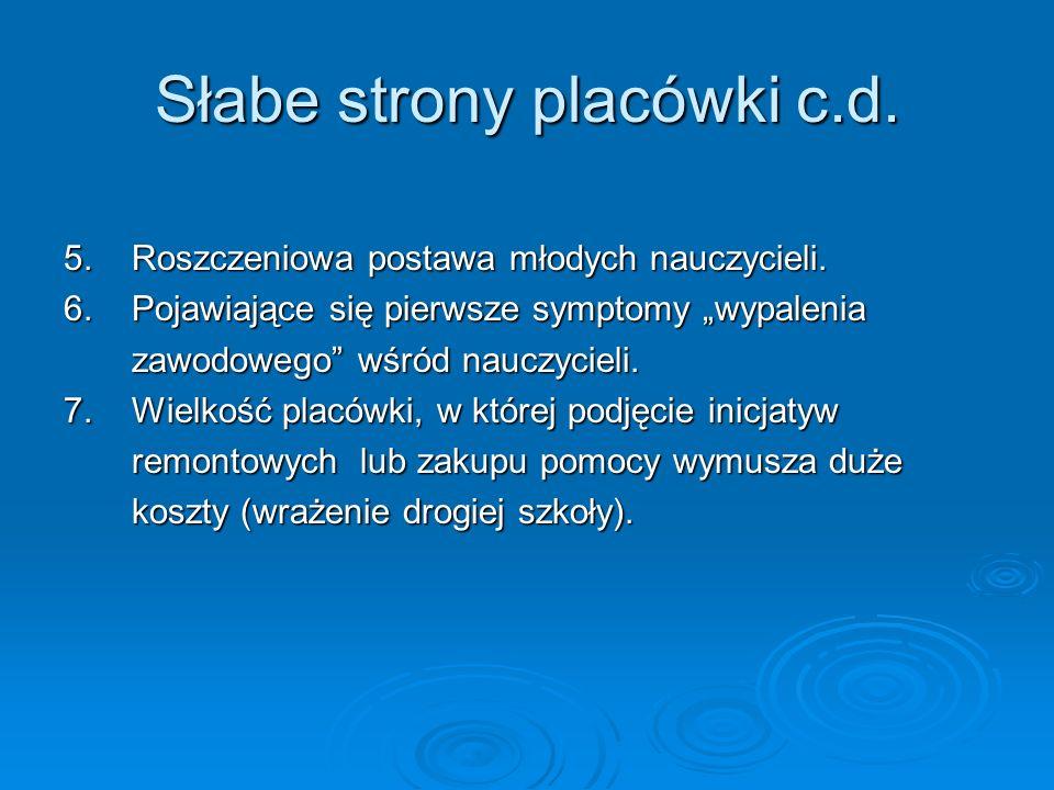 Słabe strony placówki c.d. 5. Roszczeniowa postawa młodych nauczycieli.