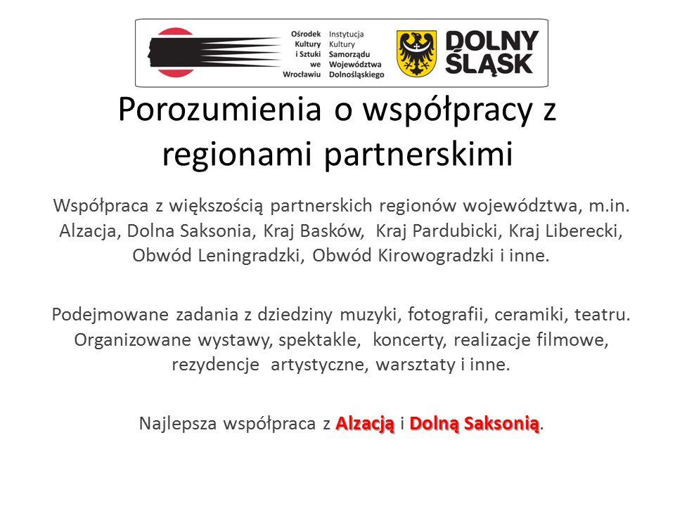 Porozumienia o współpracy z regionami partnerskimi Współpraca z większością partnerskich regionów województwa, m.in. Alzacja, Dolna Saksonia, Kraj Bas