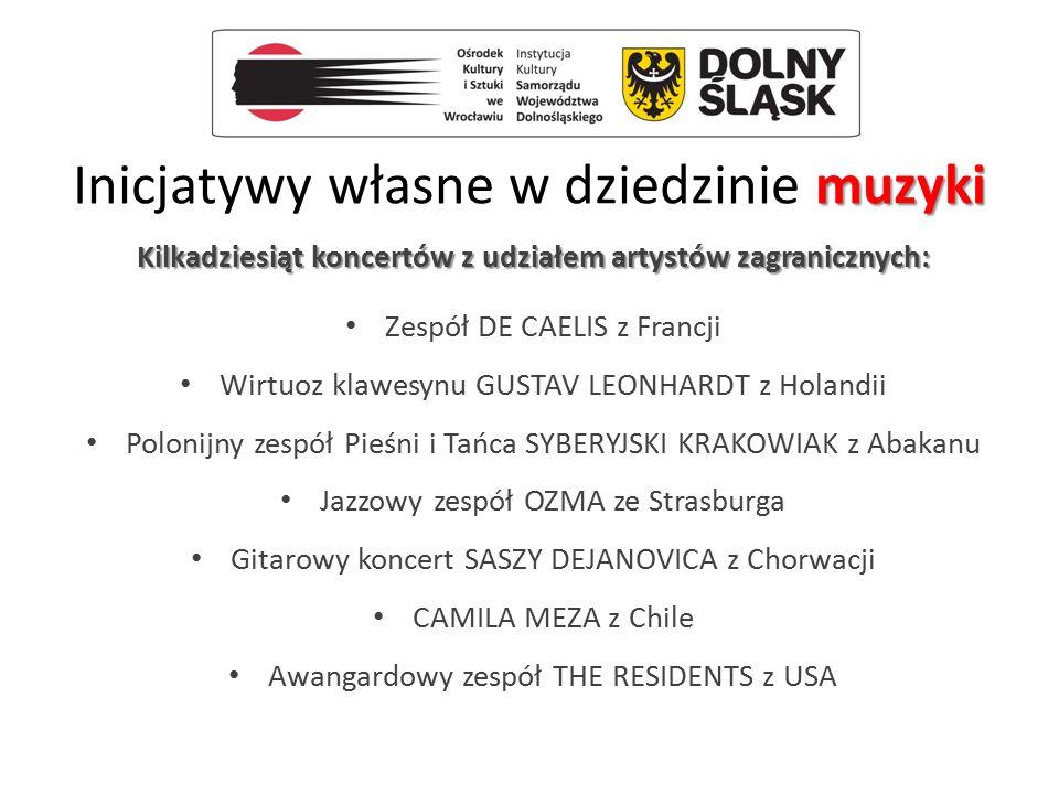 muzyki Inicjatywy własne w dziedzinie muzyki Kilkadziesiąt koncertów z udziałem artystów zagranicznych: Zespół DE CAELIS z Francji Wirtuoz klawesynu G