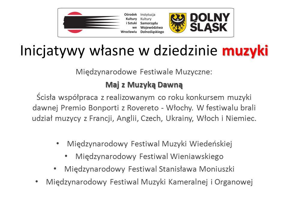 muzyki Inicjatywy własne w dziedzinie muzyki Międzynarodowe Festiwale Muzyczne: Maj z Muzyką Dawną Ścisła współpraca z realizowanym co roku konkursem