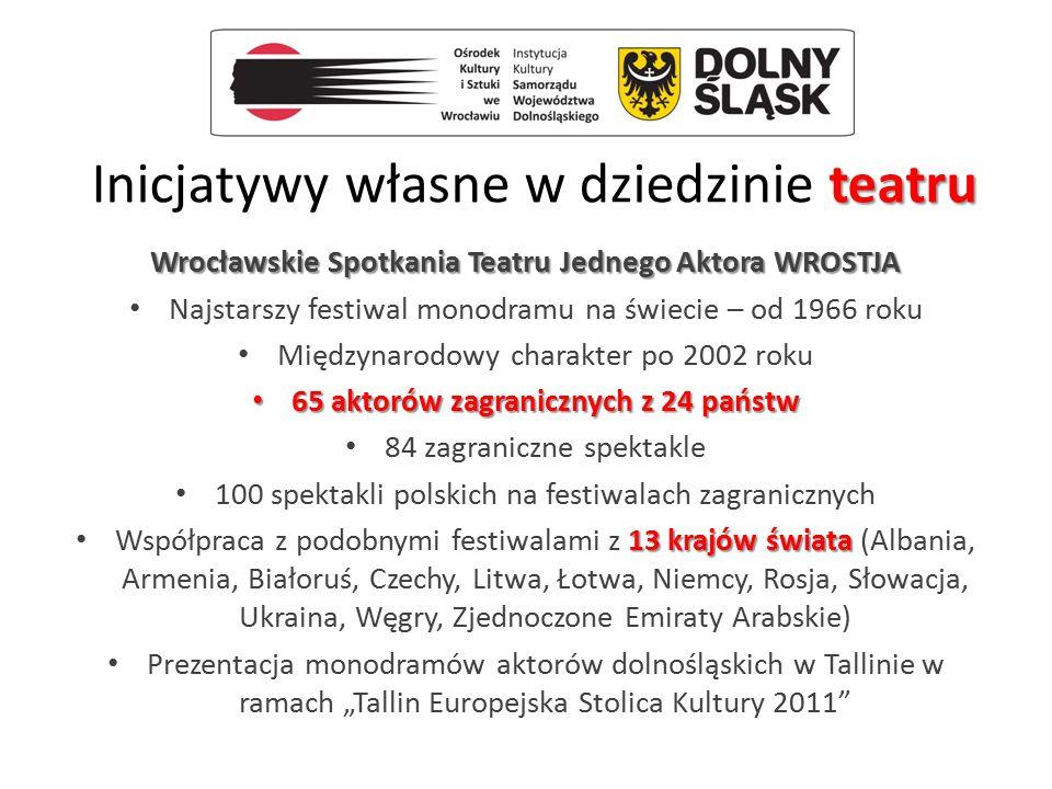 teatru Inicjatywy własne w dziedzinie teatru Wrocławskie Spotkania Teatru Jednego Aktora WROSTJA Najstarszy festiwal monodramu na świecie – od 1966 ro