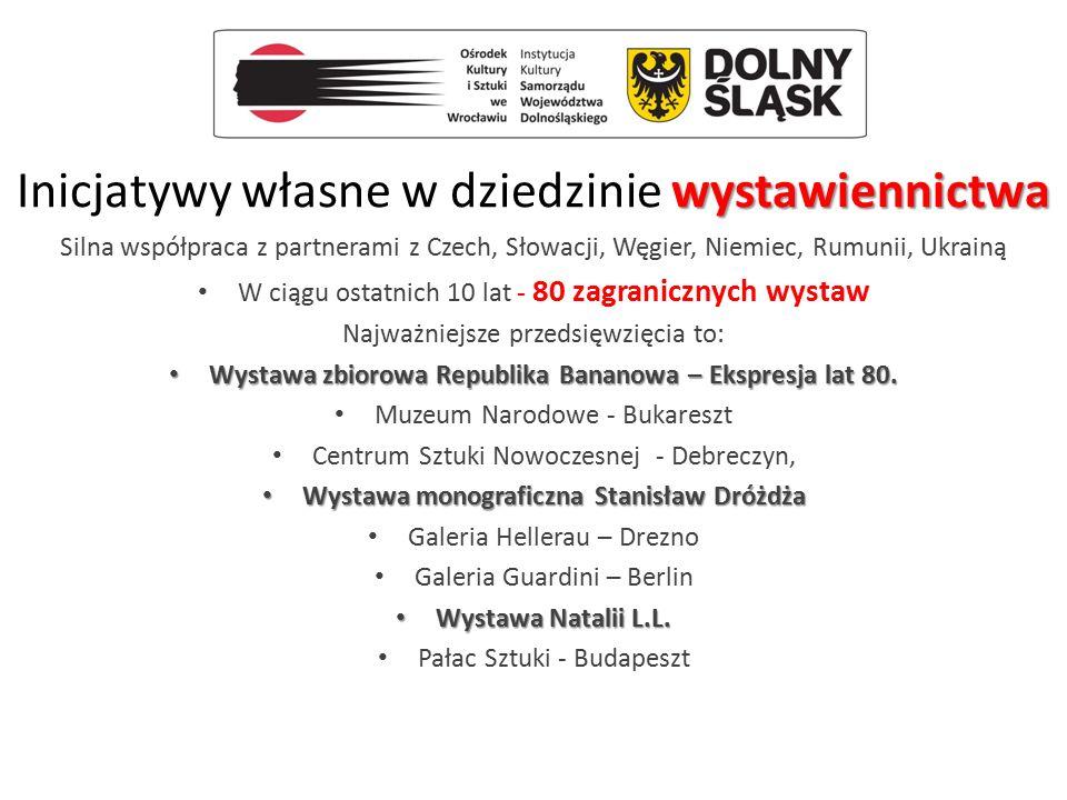 wystawiennictwa Inicjatywy własne w dziedzinie wystawiennictwa Silna współpraca z partnerami z Czech, Słowacji, Węgier, Niemiec, Rumunii, Ukrainą W ci