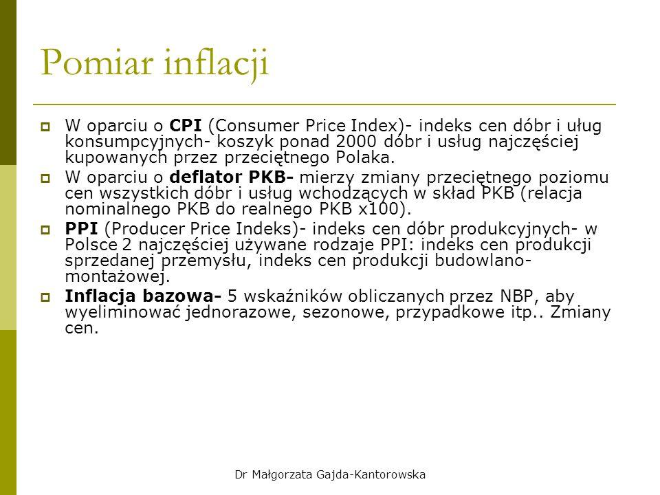 Dr Małgorzata Gajda-Kantorowska Pomiar inflacji  W oparciu o CPI (Consumer Price Index)- indeks cen dóbr i uług konsumpcyjnych- koszyk ponad 2000 dóbr i usług najczęściej kupowanych przez przeciętnego Polaka.