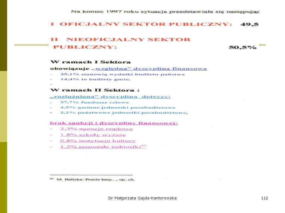 112Dr Małgorzata Gajda-Kantorowska