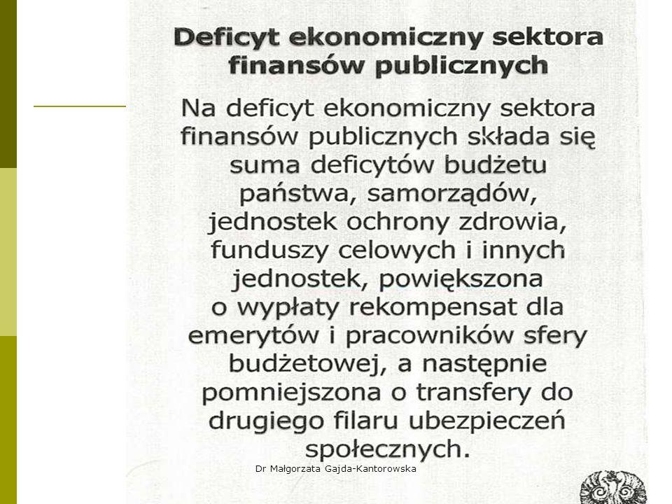 115Dr Małgorzata Gajda-Kantorowska