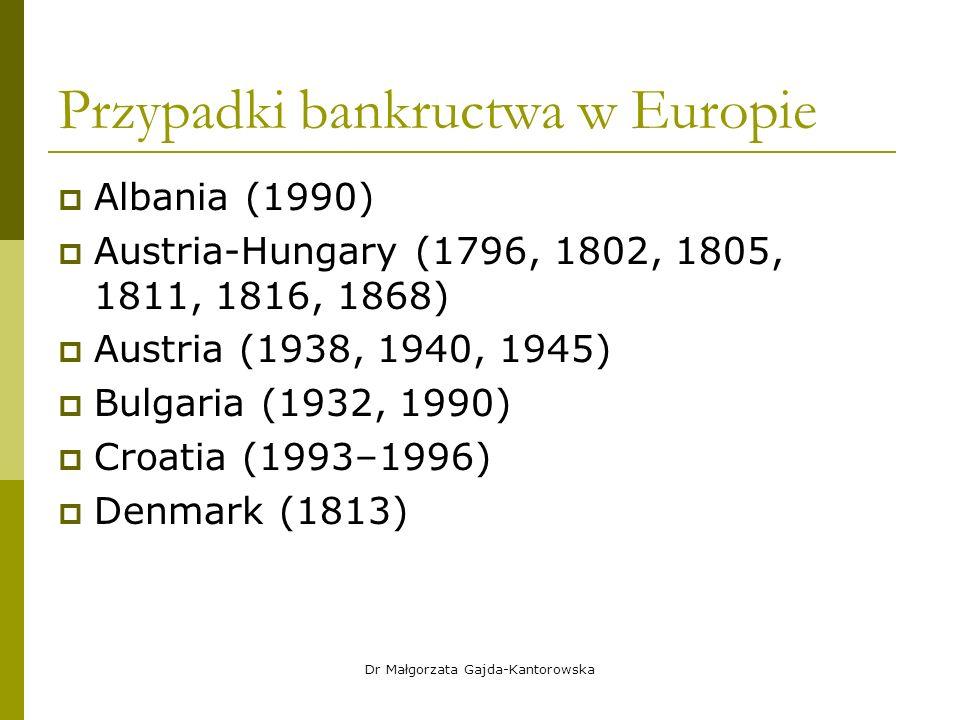 Przypadki bankructwa w Europie  Albania (1990)  Austria-Hungary (1796, 1802, 1805, 1811, 1816, 1868)  Austria (1938, 1940, 1945)  Bulgaria (1932, 1990)  Croatia (1993–1996)  Denmark (1813) Dr Małgorzata Gajda-Kantorowska