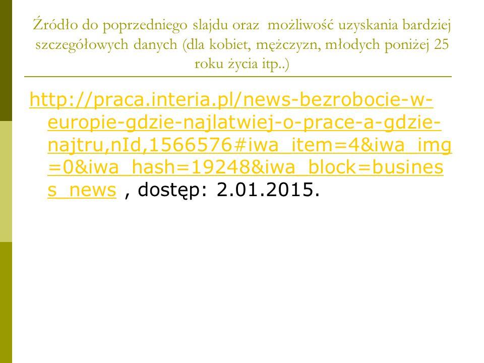 Źródło do poprzedniego slajdu oraz możliwość uzyskania bardziej szczegółowych danych (dla kobiet, mężczyzn, młodych poniżej 25 roku życia itp..) http://praca.interia.pl/news-bezrobocie-w- europie-gdzie-najlatwiej-o-prace-a-gdzie- najtru,nId,1566576#iwa_item=4&iwa_img =0&iwa_hash=19248&iwa_block=busines s_newshttp://praca.interia.pl/news-bezrobocie-w- europie-gdzie-najlatwiej-o-prace-a-gdzie- najtru,nId,1566576#iwa_item=4&iwa_img =0&iwa_hash=19248&iwa_block=busines s_news, dostęp: 2.01.2015.