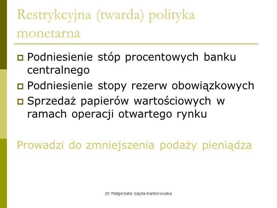 Restrykcyjna (twarda) polityka monetarna  Podniesienie stóp procentowych banku centralnego  Podniesienie stopy rezerw obowiązkowych  Sprzedaż papierów wartościowych w ramach operacji otwartego rynku Prowadzi do zmniejszenia podaży pieniądza Dr Małgorzata Gajda-Kantorowska