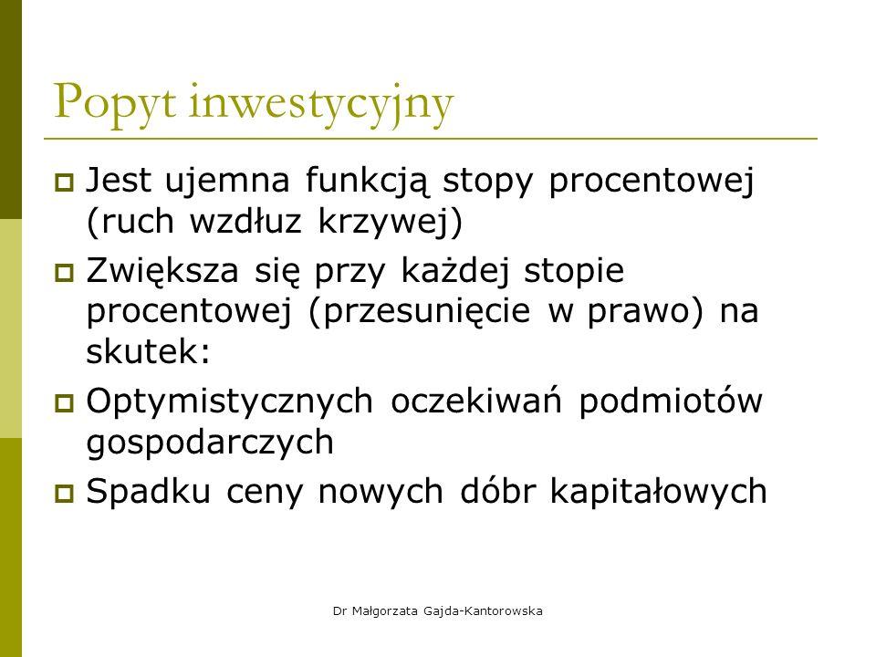 Popyt inwestycyjny  Jest ujemna funkcją stopy procentowej (ruch wzdłuz krzywej)  Zwiększa się przy każdej stopie procentowej (przesunięcie w prawo) na skutek:  Optymistycznych oczekiwań podmiotów gospodarczych  Spadku ceny nowych dóbr kapitałowych Dr Małgorzata Gajda-Kantorowska